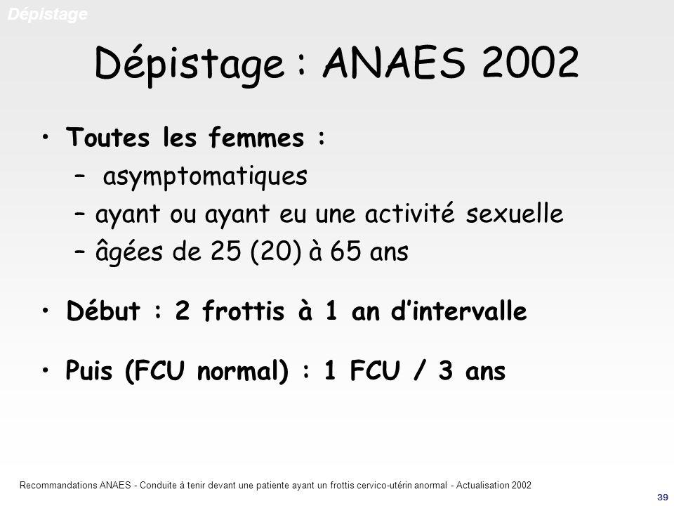 Dépistage : ANAES 2002 Toutes les femmes : – asymptomatiques –ayant ou ayant eu une activité sexuelle –âgées de 25 (20) à 65 ans Début : 2 frottis à 1