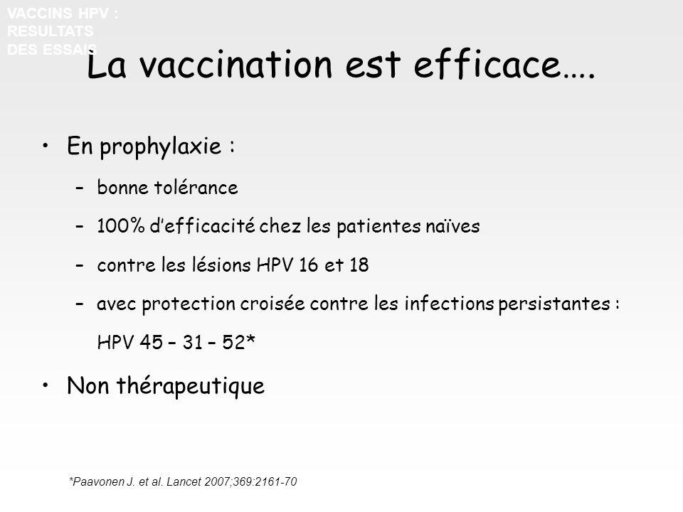 La vaccination est efficace…. En prophylaxie : –bonne tolérance –100% defficacité chez les patientes naïves –contre les lésions HPV 16 et 18 –avec pro