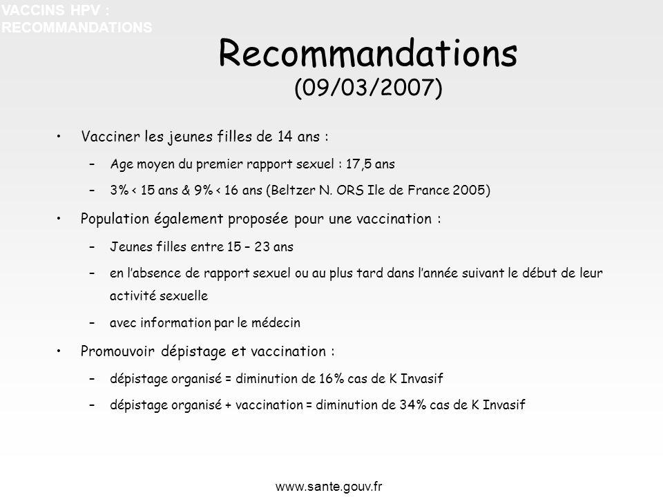 Recommandations (09/03/2007) Vacciner les jeunes filles de 14 ans : –Age moyen du premier rapport sexuel : 17,5 ans –3% < 15 ans & 9% < 16 ans (Beltze