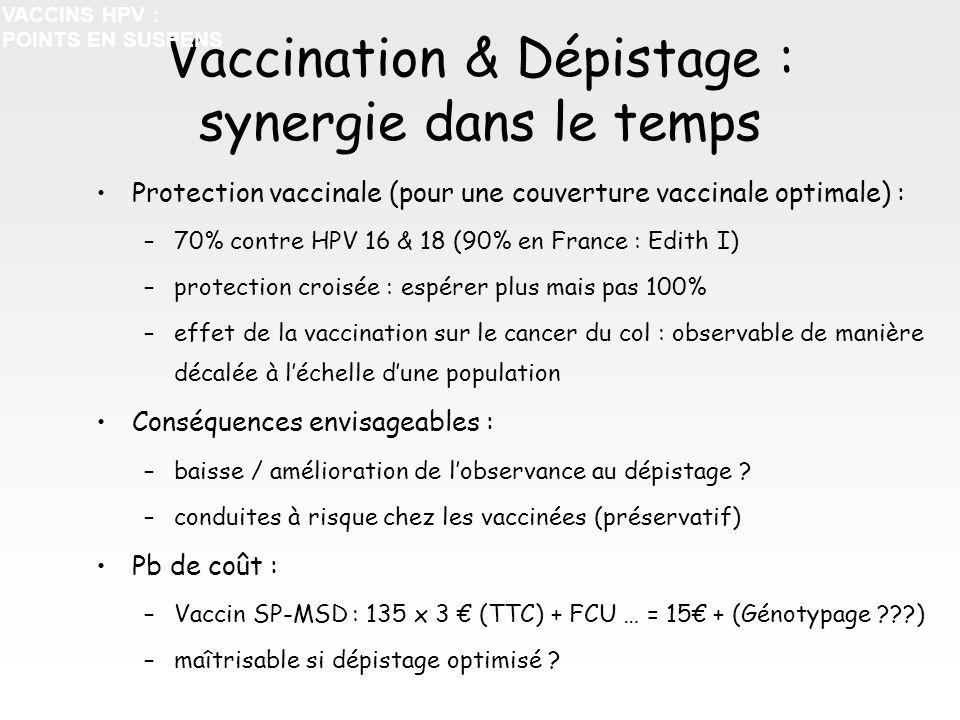 Vaccination & Dépistage : synergie dans le temps Protection vaccinale (pour une couverture vaccinale optimale) : –70% contre HPV 16 & 18 (90% en Franc