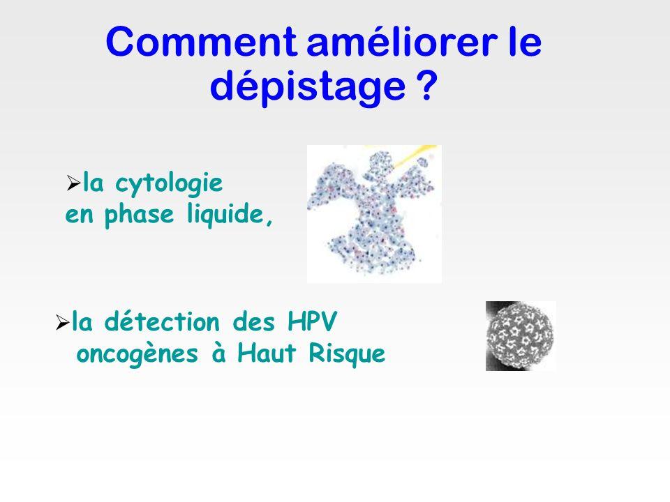la cytologie en phase liquide, la détection des HPV oncogènes à Haut Risque Comment améliorer le dépistage ?