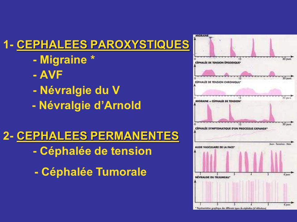 CEPHALEES PAROXYSTIQUES 1- CEPHALEES PAROXYSTIQUES - Migraine * - AVF - Névralgie du V - Névralgie dArnold CEPHALEES PERMANENTES 2- CEPHALEES PERMANEN