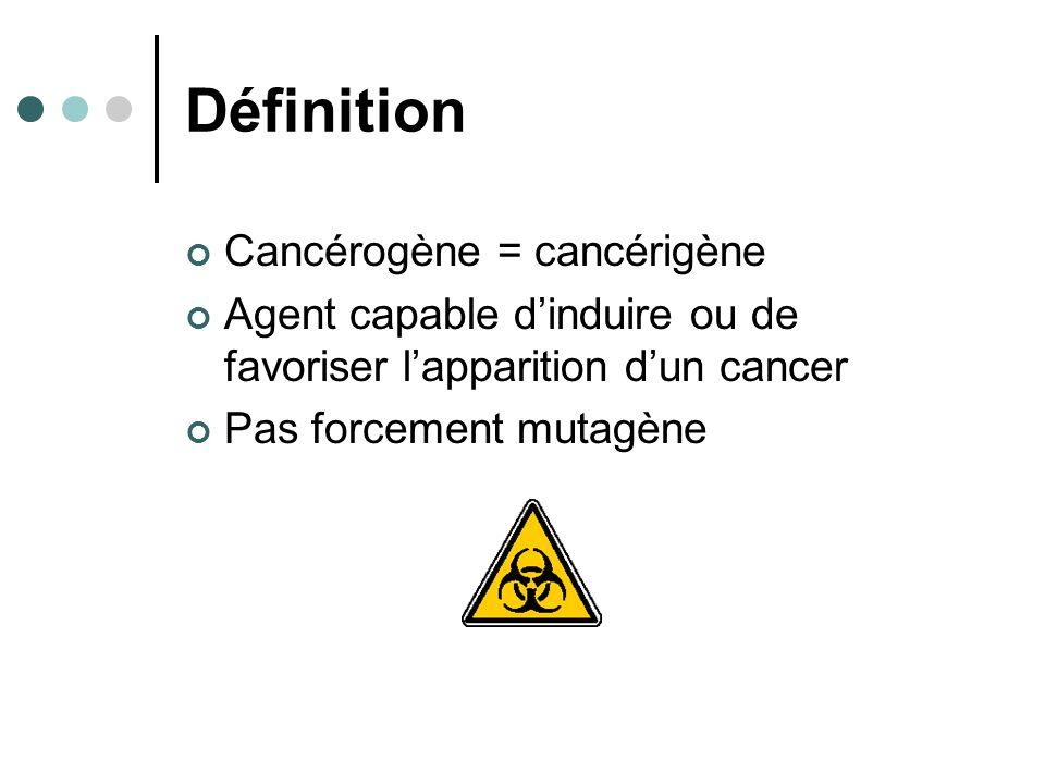 Définition Cancérogène = cancérigène Agent capable dinduire ou de favoriser lapparition dun cancer Pas forcement mutagène