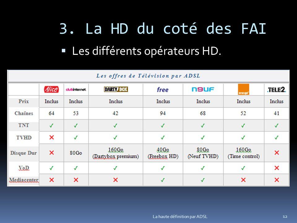 3. La HD du coté des FAI 12 La haute définition par ADSL Les différents opérateurs HD.