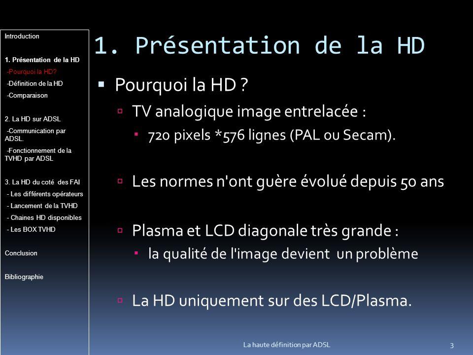 1.Présentation de la HD Pourquoi la HD .