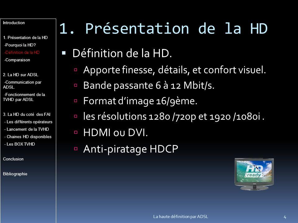 1.Présentation de la HD Définition de la HD. Apporte finesse, détails, et confort visuel.