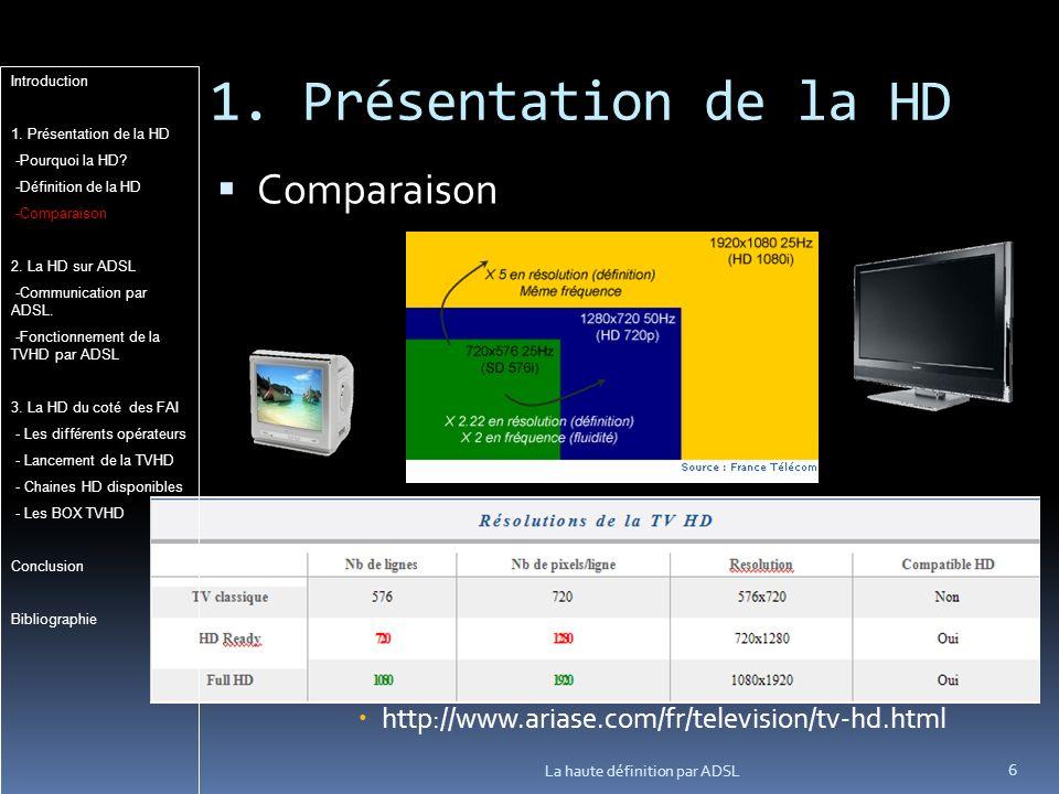 1. Présentation de la HD Comparaison http://www.ariase.com/fr/television/tv-hd.html 6 La haute définition par ADSL Introduction 1. Présentation de la