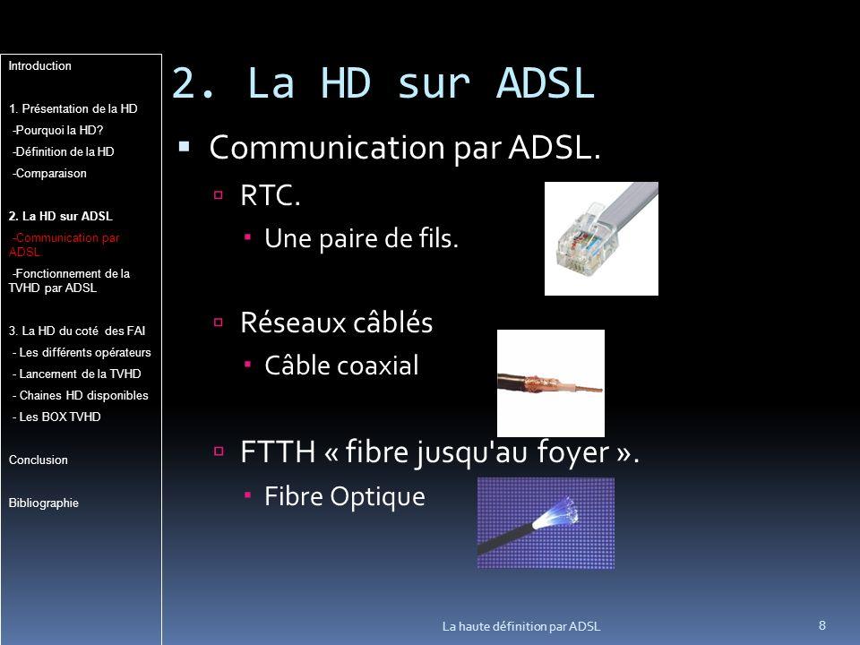 2.La HD sur ADSL 8 La haute définition par ADSL Communication par ADSL.
