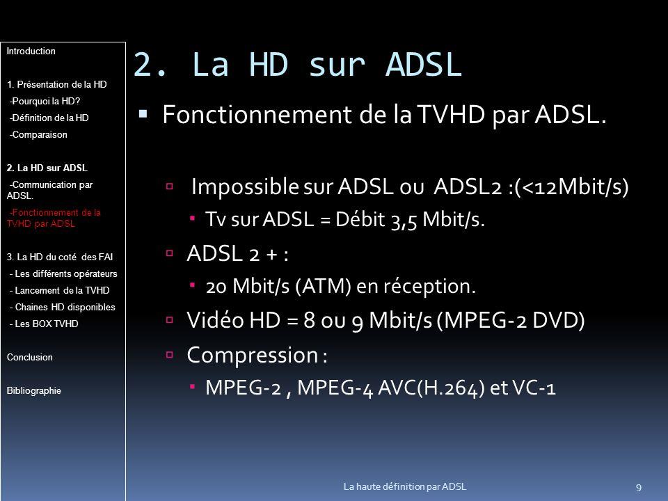 2.La HD sur ADSL 9 La haute définition par ADSL Fonctionnement de la TVHD par ADSL.