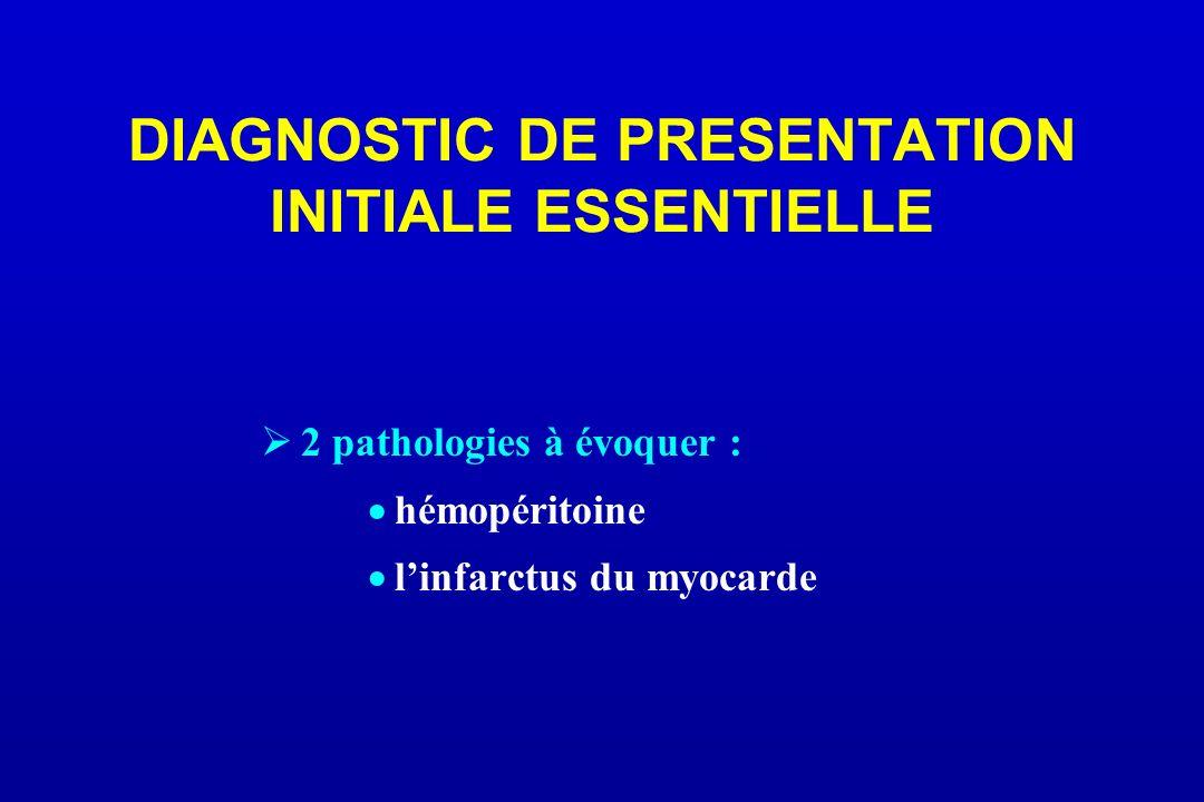 DIAGNOSTIC DE PRESENTATION INITIALE ESSENTIELLE 2 pathologies à évoquer : hémopéritoine linfarctus du myocarde