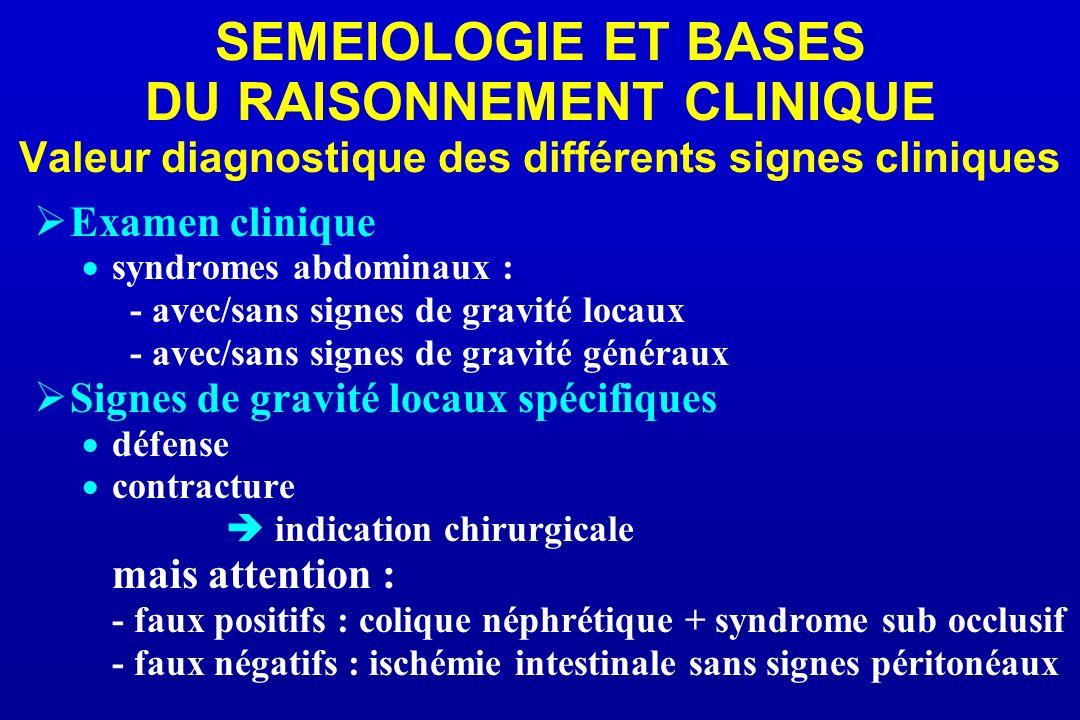 SEMEIOLOGIE ET BASES DU RAISONNEMENT CLINIQUE Valeur diagnostique des différents signes cliniques Examen clinique syndromes abdominaux : - avec/sans s