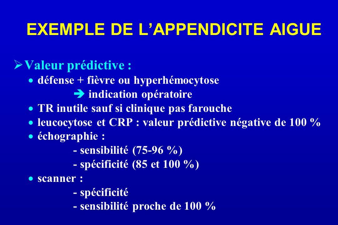EXEMPLE DE LAPPENDICITE AIGUE Valeur prédictive : défense + fièvre ou hyperhémocytose indication opératoire TR inutile sauf si clinique pas farouche l