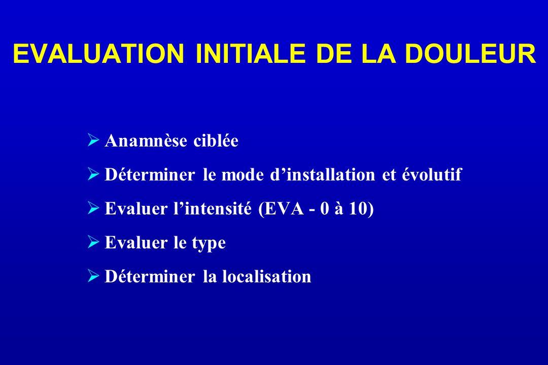 EVALUATION INITIALE DE LA DOULEUR Anamnèse ciblée Déterminer le mode dinstallation et évolutif Evaluer lintensité (EVA - 0 à 10) Evaluer le type Déter