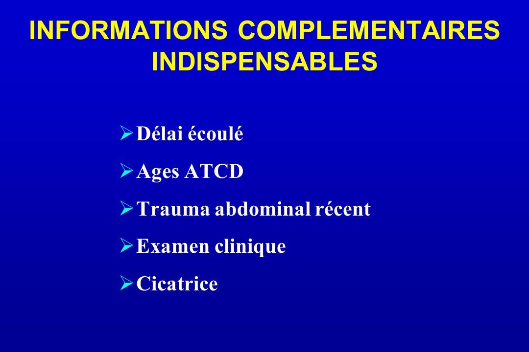 INFORMATIONS COMPLEMENTAIRES INDISPENSABLES Délai écoulé Ages ATCD Trauma abdominal récent Examen clinique Cicatrice