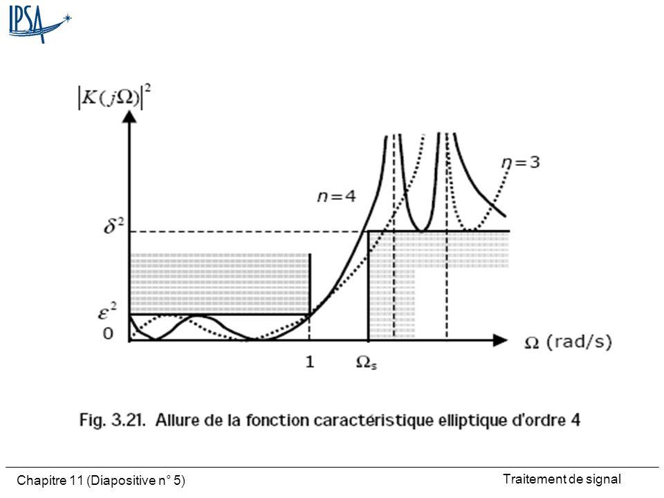 Traitement de signal Chapitre 11 (Diapositive n° 5)