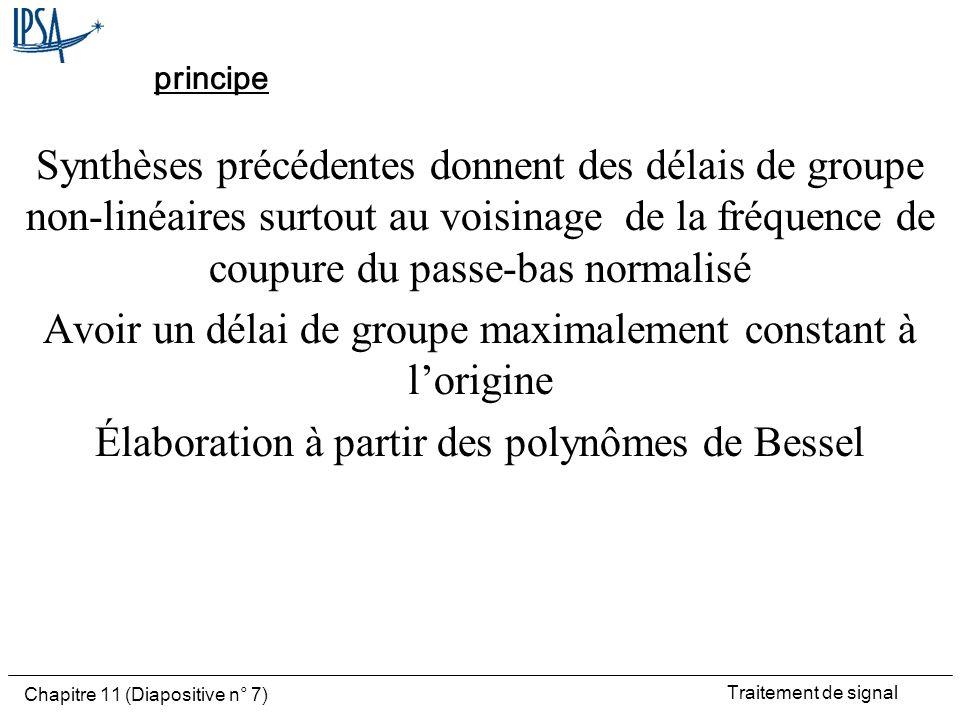 Traitement de signal Chapitre 11 (Diapositive n° 7) principe Synthèses précédentes donnent des délais de groupe non-linéaires surtout au voisinage de