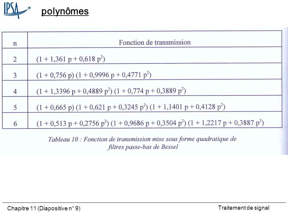 Traitement de signal Chapitre 11 (Diapositive n° 9) polynômes