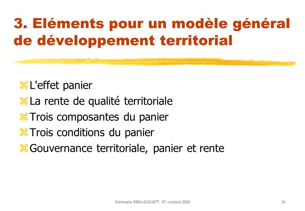 Séminaire INRA-SADAPT, 07 octobre 200914 3. Eléments pour un modèle général de développement territorial zL'effet panier zLa rente de qualité territor