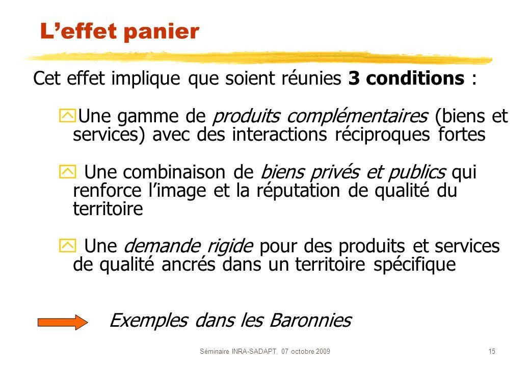 Séminaire INRA-SADAPT, 07 octobre 200915 Leffet panier Cet effet implique que soient réunies 3 conditions : yUne gamme de produits complémentaires (bi