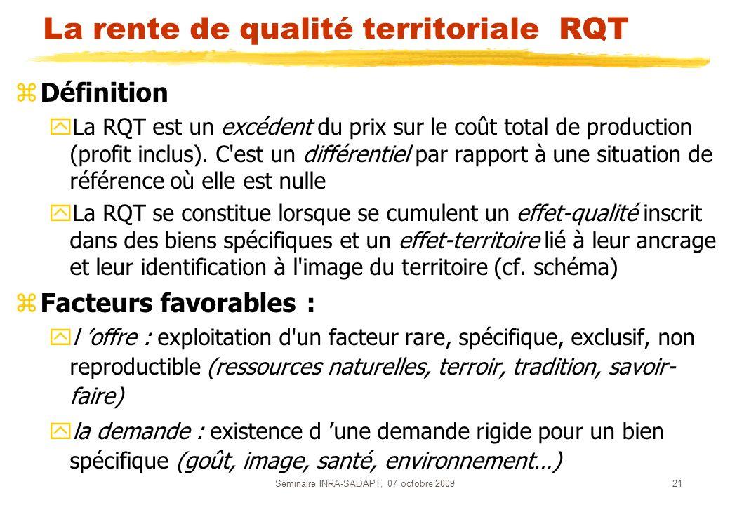 Séminaire INRA-SADAPT, 07 octobre 200921 La rente de qualité territoriale RQT zDéfinition yLa RQT est un excédent du prix sur le coût total de product