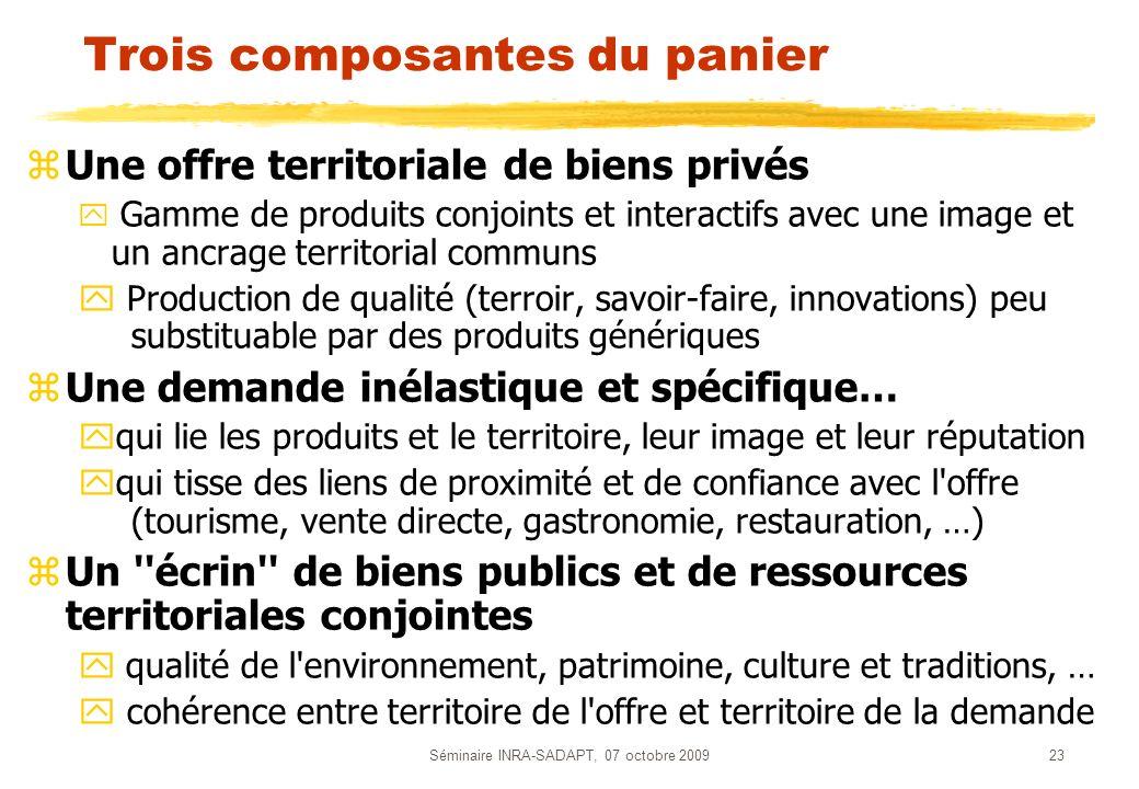 Séminaire INRA-SADAPT, 07 octobre 200923 Trois composantes du panier zUne offre territoriale de biens privés y Gamme de produits conjoints et interact