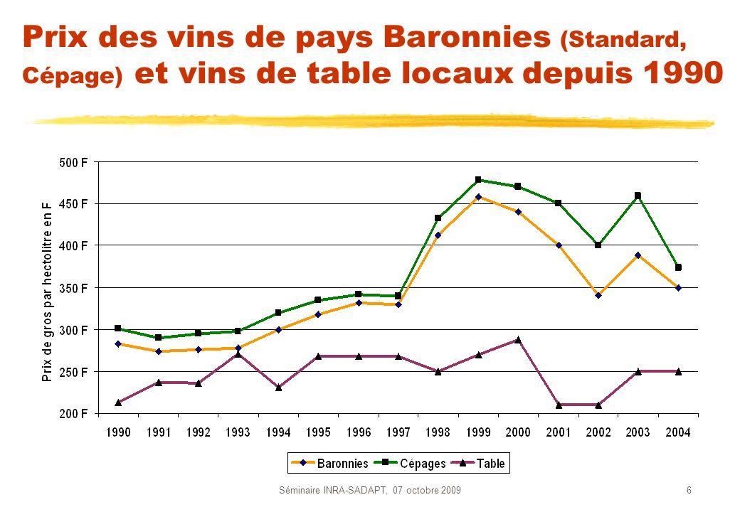 Séminaire INRA-SADAPT, 07 octobre 20096 Prix des vins de pays Baronnies (Standard, Cépage) et vins de table locaux depuis 1990