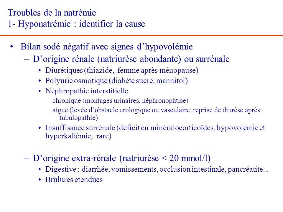 Troubles de la natrémie 1- Hyponatrémie : identifier la cause Bilan sodé négatif avec signes dhypovolémie –Dorigine rénale (natriurèse abondante) ou s