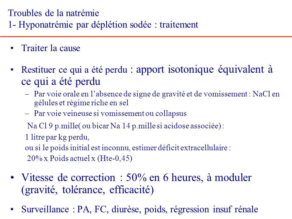Troubles de la natrémie 1- Hyponatrémie par déplétion sodée : traitement Traiter la cause Restituer ce qui a été perdu : apport isotonique équivalent