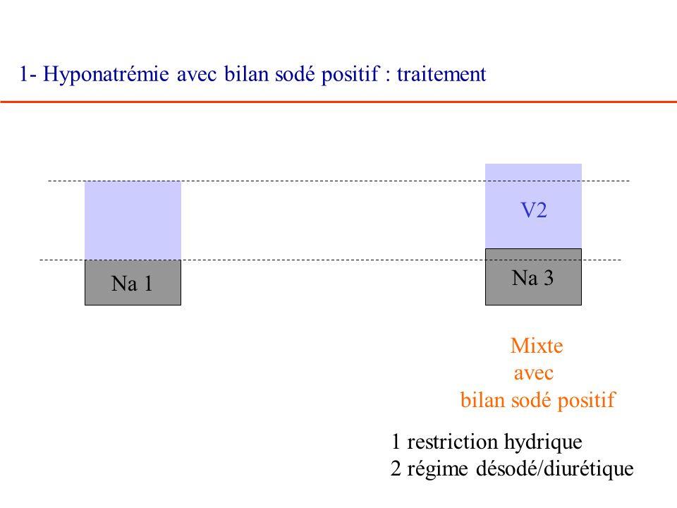 Na 3 V2 Mixte avec bilan sodé positif Na 1 1- Hyponatrémie avec bilan sodé positif : traitement 1 restriction hydrique 2 régime désodé/diurétique
