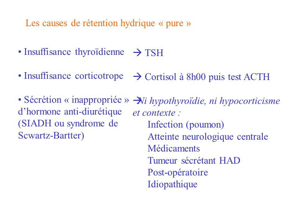 Les causes de rétention hydrique « pure » Insuffisance thyroïdienne Insuffisance corticotrope Sécrétion « inappropriée » dhormone anti-diurétique (SIA