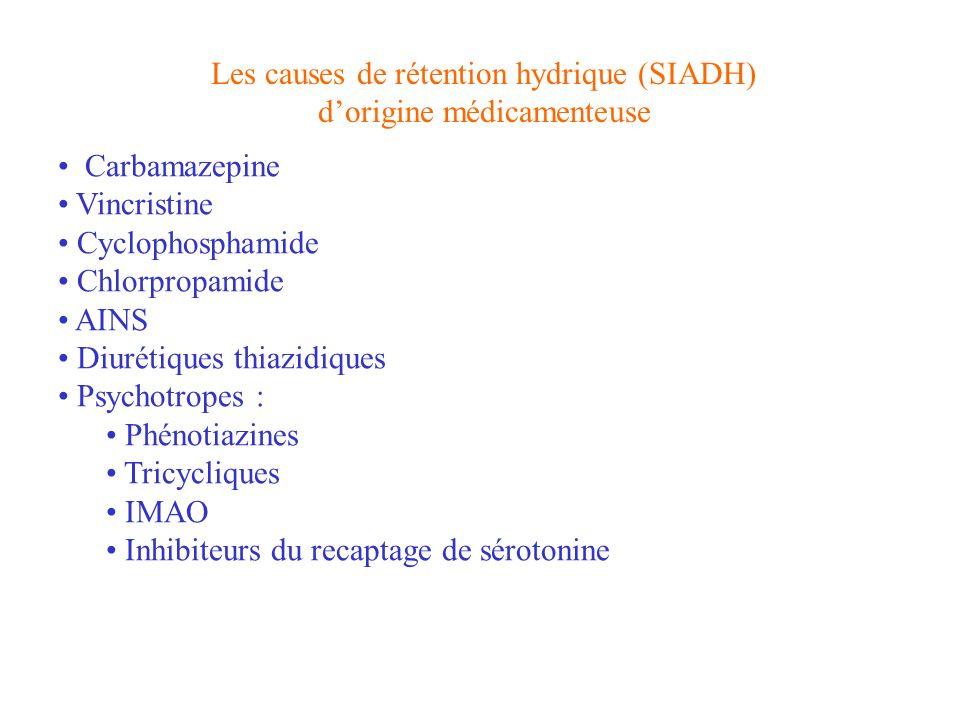 Les causes de rétention hydrique (SIADH) dorigine médicamenteuse Carbamazepine Vincristine Cyclophosphamide Chlorpropamide AINS Diurétiques thiazidiqu