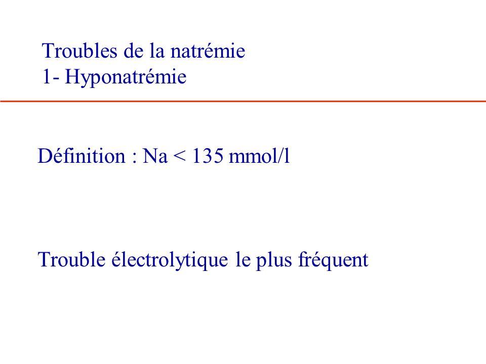 Les causes de rétention hydrique « pure » Insuffisance thyroïdienne Insuffisance corticotrope Sécrétion « inappropriée » dhormone anti-diurétique (SIADH ou syndrome de Scwartz-Bartter) TSH Cortisol à 8h00 puis test ACTH Ni hypothyroïdie, ni hypocorticisme et contexte : Infection (poumon) Atteinte neurologique centrale Médicaments Tumeur sécrétant HAD Post-opératoire Idiopathique