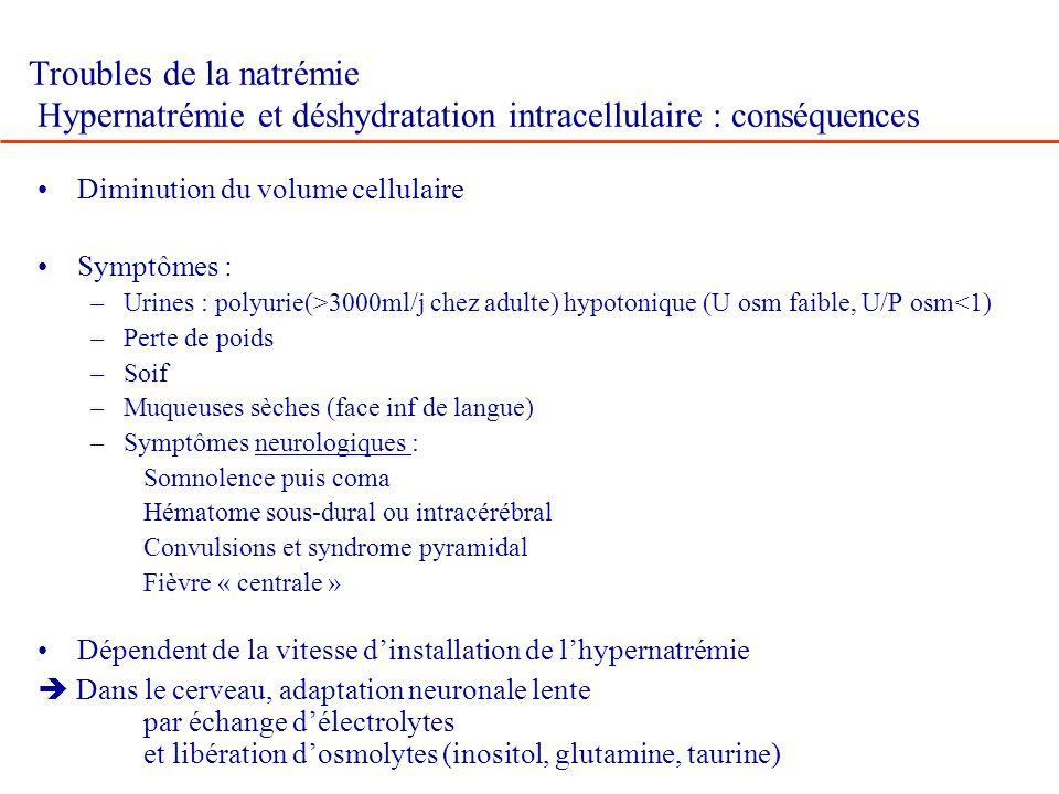 Troubles de la natrémie Hypernatrémie et déshydratation intracellulaire : conséquences Diminution du volume cellulaire Symptômes : –Urines : polyurie(