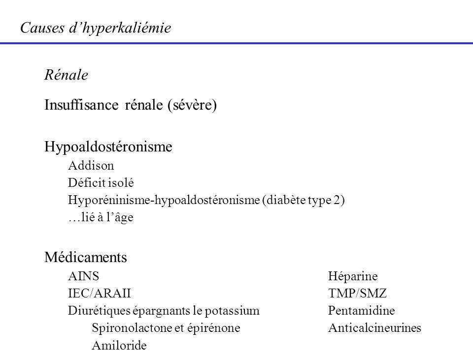 Causes dhyperkaliémie Rénale Insuffisance rénale (sévère) Hypoaldostéronisme Addison Déficit isolé Hyporéninisme-hypoaldostéronisme (diabète type 2) …