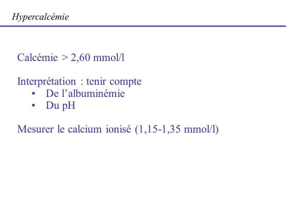Hypercalcémie Calcémie > 2,60 mmol/l Interprétation : tenir compte De lalbuminémie Du pH Mesurer le calcium ionisé (1,15-1,35 mmol/l)
