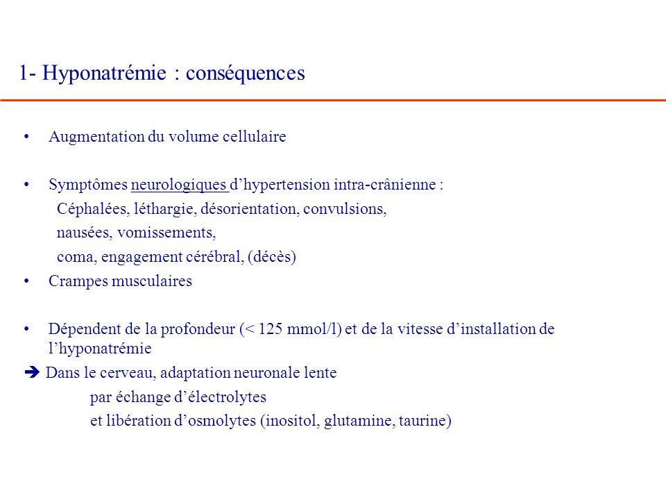 1- Hyponatrémie : conséquences Augmentation du volume cellulaire Symptômes neurologiques dhypertension intra-crânienne : Céphalées, léthargie, désorie