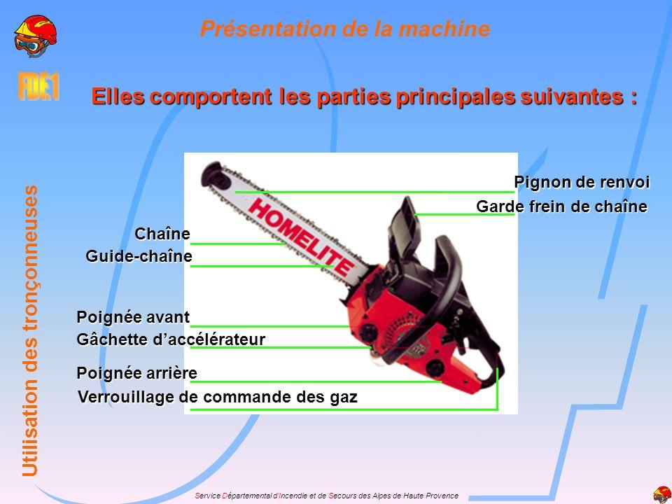 Service Départemental dIncendie et de Secours des Alpes de Haute Provence *Dans le cadre de leur mission de protection des personnes et des biens, les