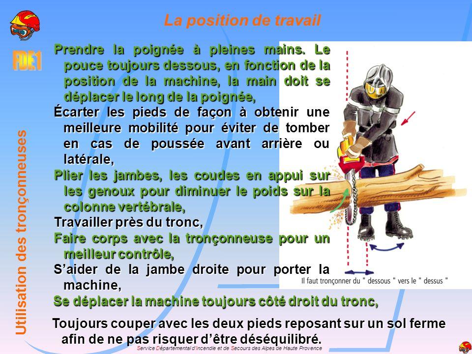 Service Départemental dIncendie et de Secours des Alpes de Haute Provence La position de travail Prendre la poignée à pleines mains.