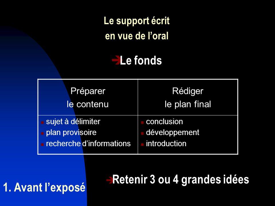 1. Avant lexposé Le support écrit en vue de loral Préparer le contenu Rédiger le plan final sujet à délimiter plan provisoire recherche dinformations