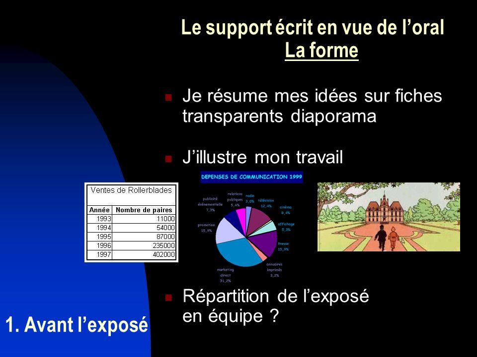 1. Avant lexposé Le support écrit en vue de loral La forme Je résume mes idées sur fiches transparents diaporama Jillustre mon travail Répartition de