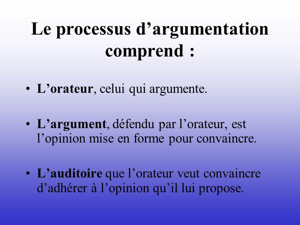 Le processus dargumentation comprend : Lorateur, celui qui argumente. Largument, défendu par lorateur, est lopinion mise en forme pour convaincre. Lau