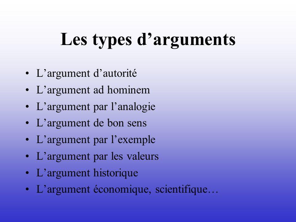 Les types darguments Largument dautorité Largument ad hominem Largument par lanalogie Largument de bon sens Largument par lexemple Largument par les v