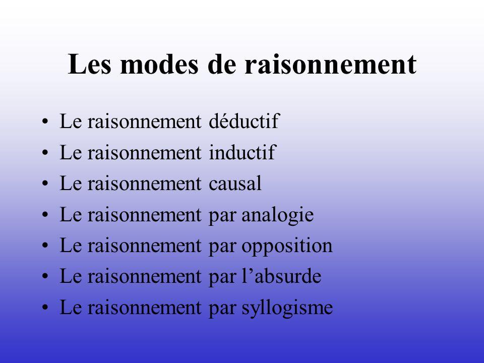 Les modes de raisonnement Le raisonnement déductif Le raisonnement inductif Le raisonnement causal Le raisonnement par analogie Le raisonnement par op