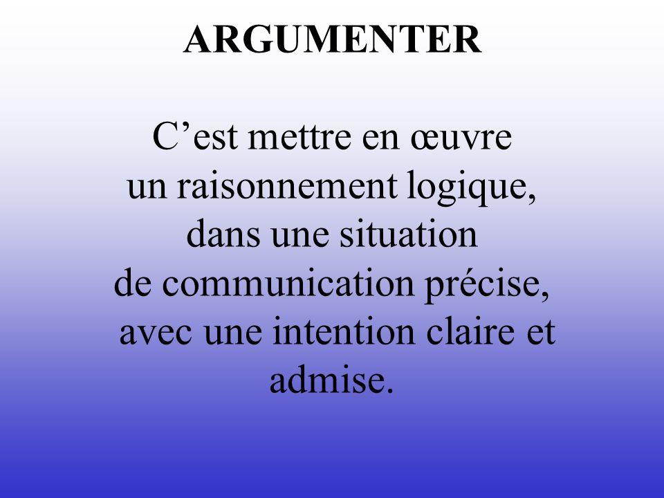ARGUMENTER Cest mettre en œuvre un raisonnement logique, dans une situation de communication précise, avec une intention claire et admise.