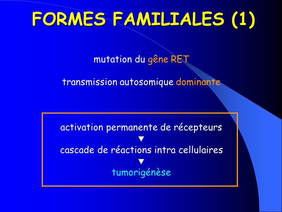 FORMES FAMILIALES (1) mutation du gêne RET transmission autosomique dominante activation permanente de récepteurs cascade de réactions intra cellulair
