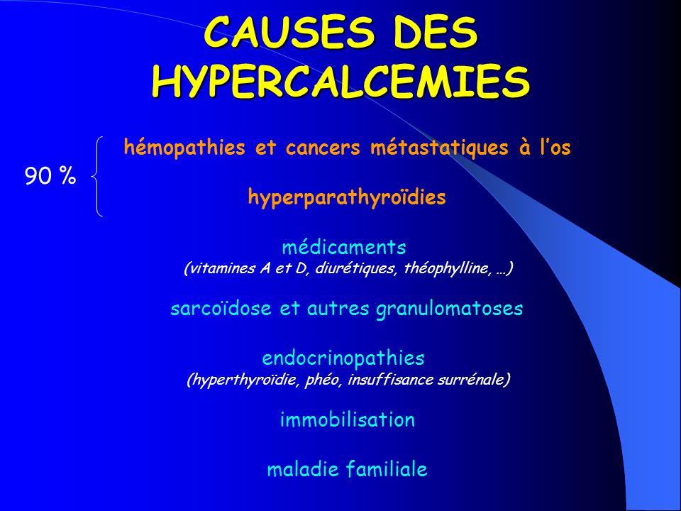 CAUSES DES HYPERCALCEMIES hémopathies et cancers métastatiques à los hyperparathyroïdies médicaments (vitamines A et D, diurétiques, théophylline, …)
