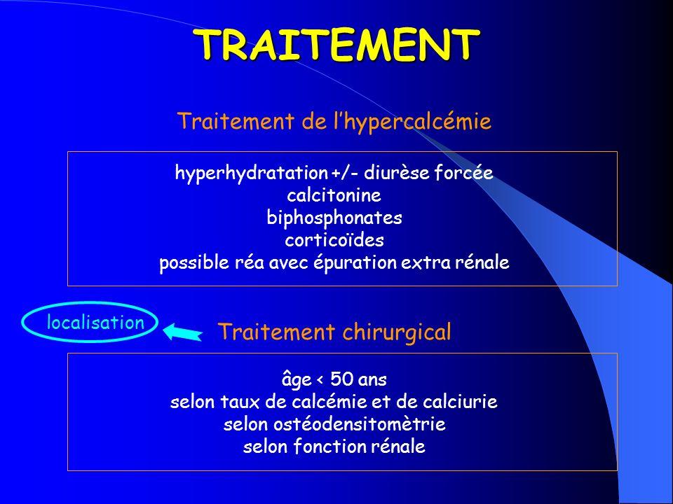 TRAITEMENT Traitement de lhypercalcémie hyperhydratation +/- diurèse forcée calcitonine biphosphonates corticoïdes possible réa avec épuration extra r