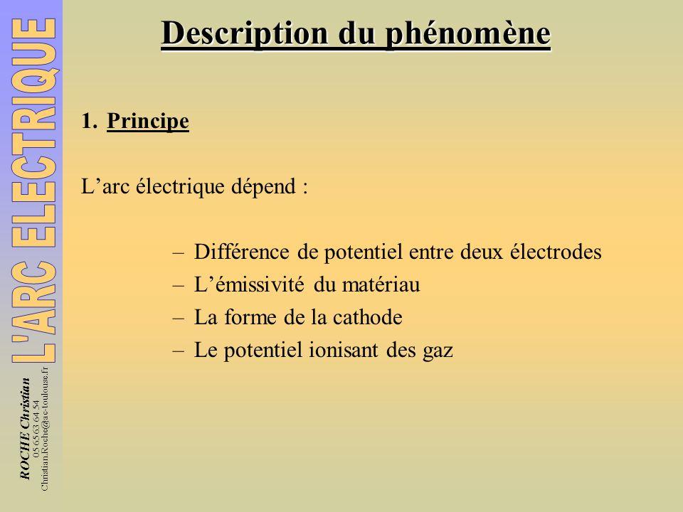 ROCHE Christian 05 65 63 64 54 Christian.Roche@ac-toulouse.fr Description du phénomène 1.Principe Larc électrique dépend : –Différence de potentiel en