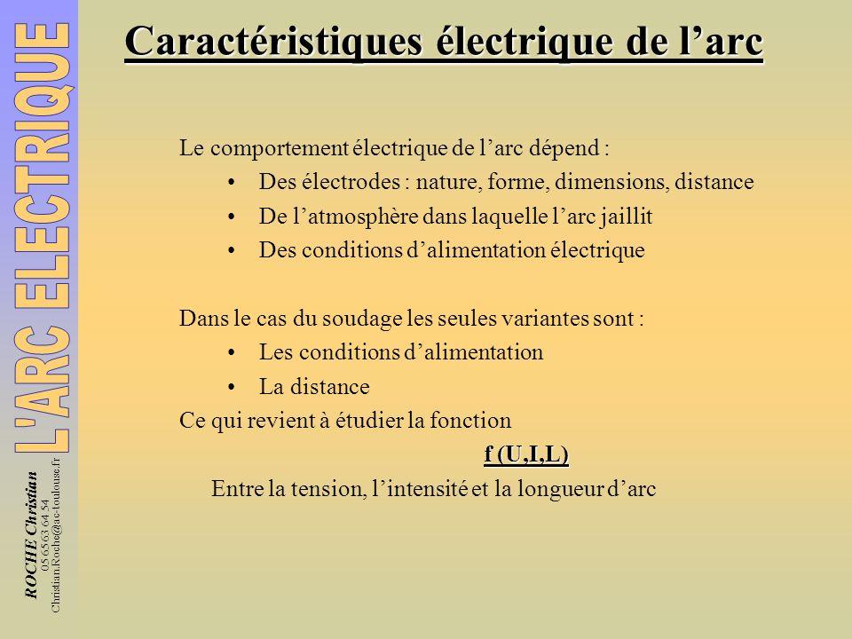 ROCHE Christian 05 65 63 64 54 Christian.Roche@ac-toulouse.fr Caractéristiques électrique de larc Le comportement électrique de larc dépend : Des élec