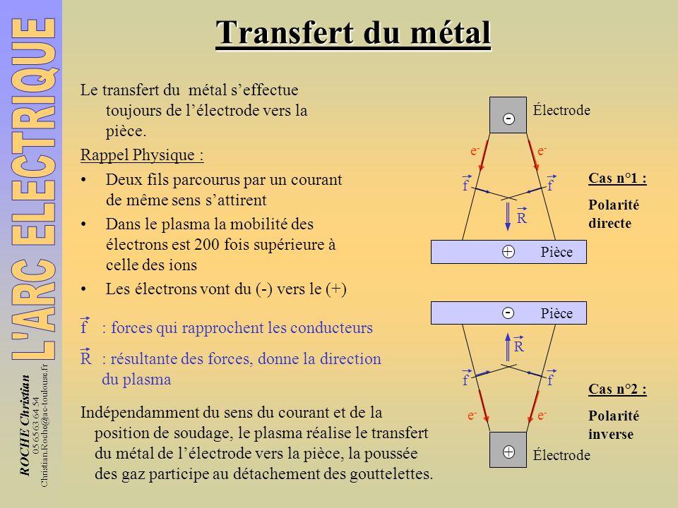 ROCHE Christian 05 65 63 64 54 Christian.Roche@ac-toulouse.fr Soufflage magnétique Dû au passage du courant dans lélectrode, larc, la pièce et la masse.